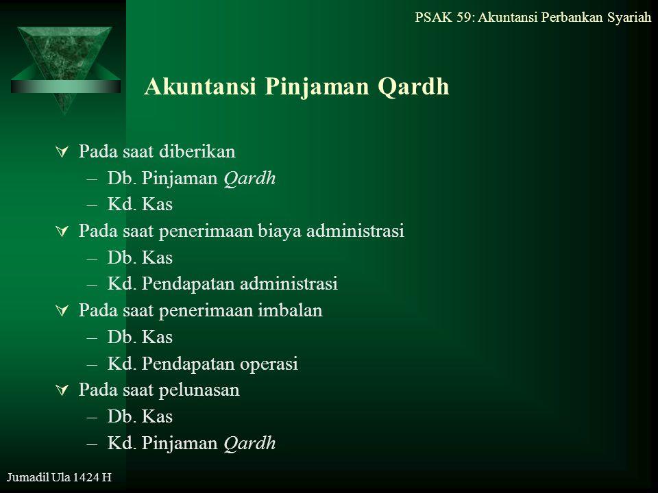 PSAK 59: Akuntansi Perbankan Syariah Jumadil Ula 1424 H Akuntansi Pinjaman Qardh  Pada saat diberikan –Db. Pinjaman Qardh –Kd. Kas  Pada saat peneri