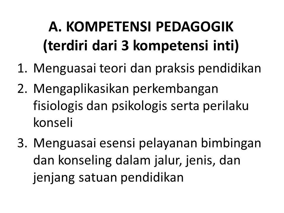 A. KOMPETENSI PEDAGOGIK (terdiri dari 3 kompetensi inti) 1.Menguasai teori dan praksis pendidikan 2.Mengaplikasikan perkembangan fisiologis dan psikol