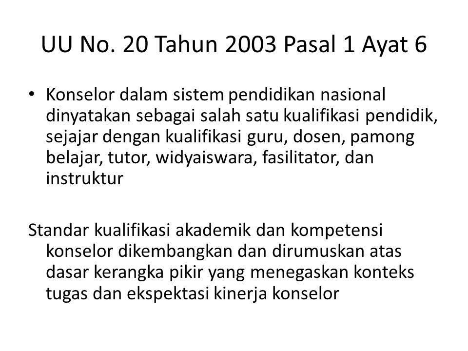 UU No. 20 Tahun 2003 Pasal 1 Ayat 6 Konselor dalam sistem pendidikan nasional dinyatakan sebagai salah satu kualifikasi pendidik, sejajar dengan kuali