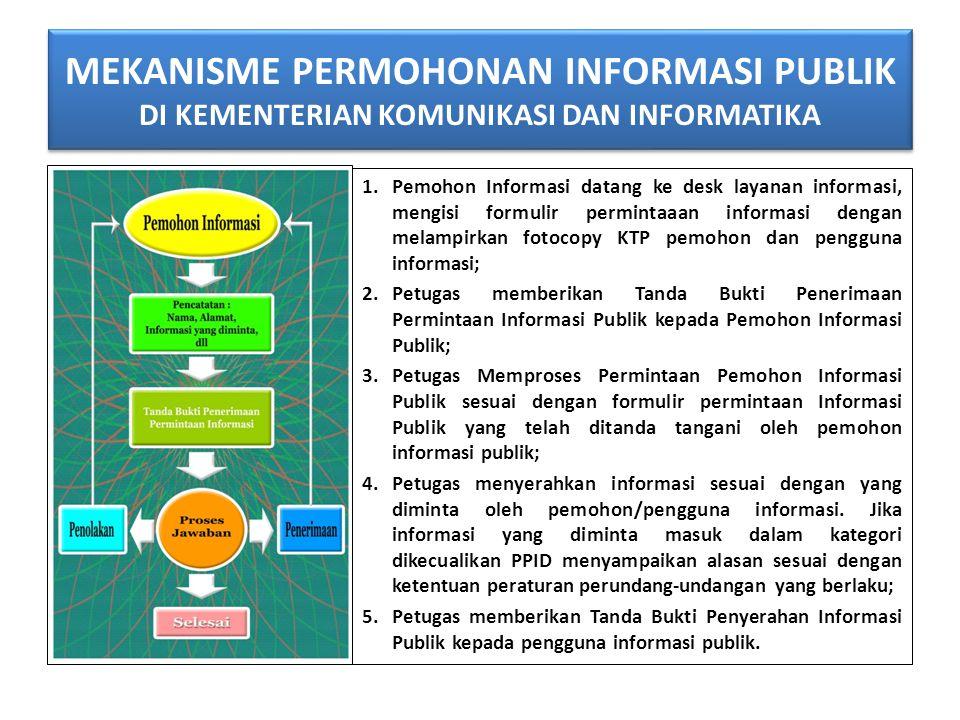 MEKANISME PERMOHONAN INFORMASI PUBLIK DI KEMENTERIAN KOMUNIKASI DAN INFORMATIKA 1.Pemohon Informasi datang ke desk layanan informasi, mengisi formulir