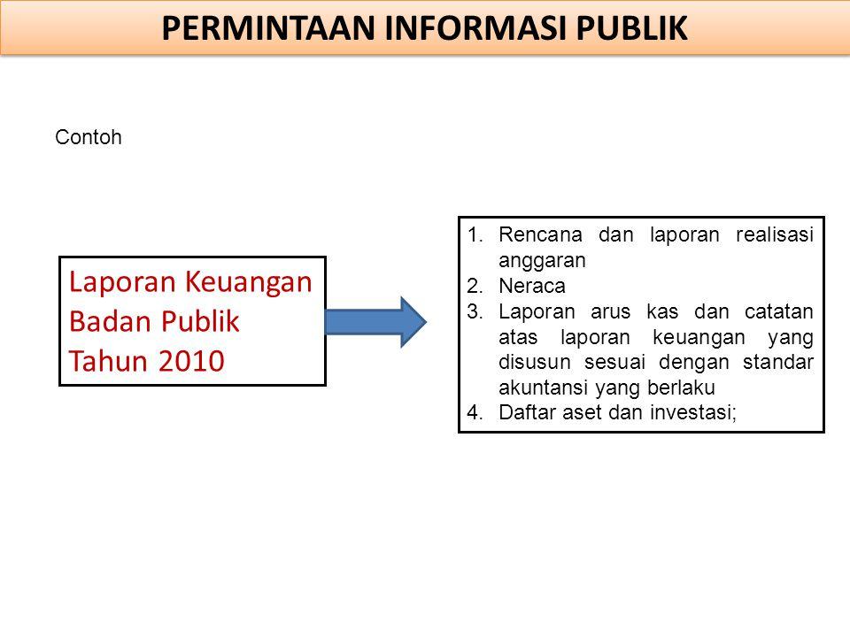 Laporan Keuangan Badan Publik Tahun 2010 PERMINTAAN INFORMASI PUBLIK 1.Rencana dan laporan realisasi anggaran 2.Neraca 3.Laporan arus kas dan catatan