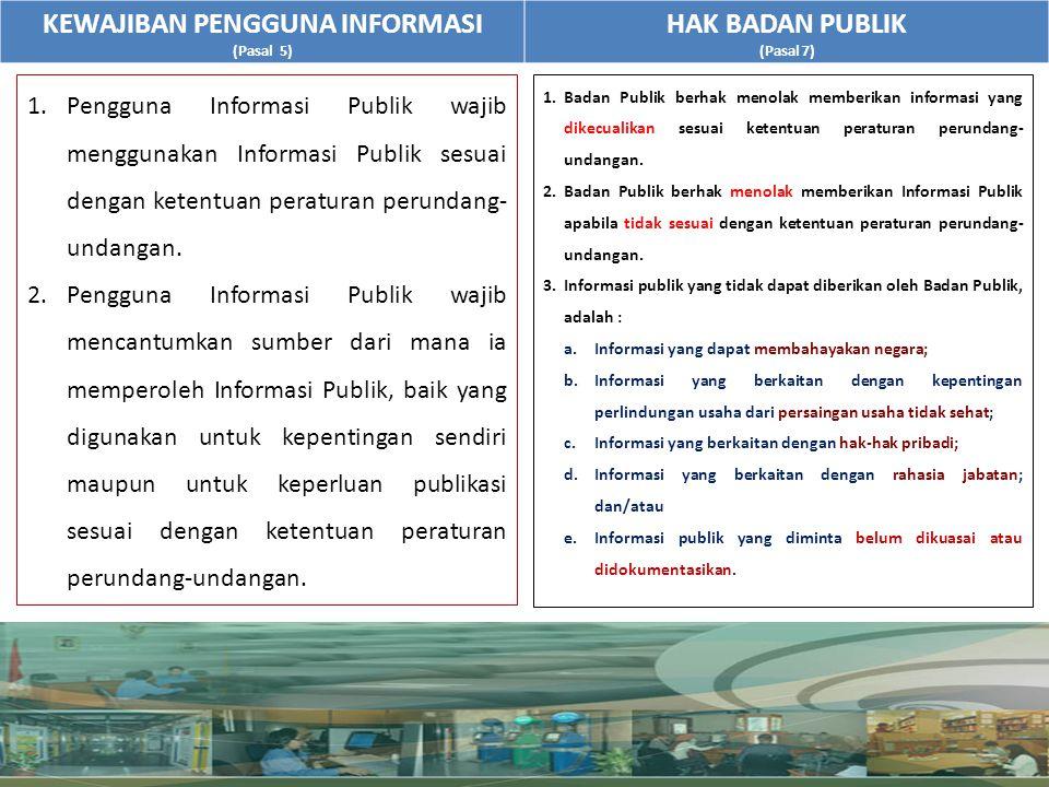 KEWAJIBAN PENGGUNA INFORMASI (Pasal 5) HAK BADAN PUBLIK (Pasal 7) 1.Badan Publik berhak menolak memberikan informasi yang dikecualikan sesuai ketentua