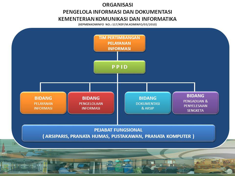 P P I D ORGANISASI PENGELOLA INFORMASI DAN DOKUMENTASI KEMENTERIAN KOMUNIKASI DAN INFORMATIKA (KEPMENKOMINFO NO.: 117/KEP/M.KOMINFO/03/2010) BIDANG PE