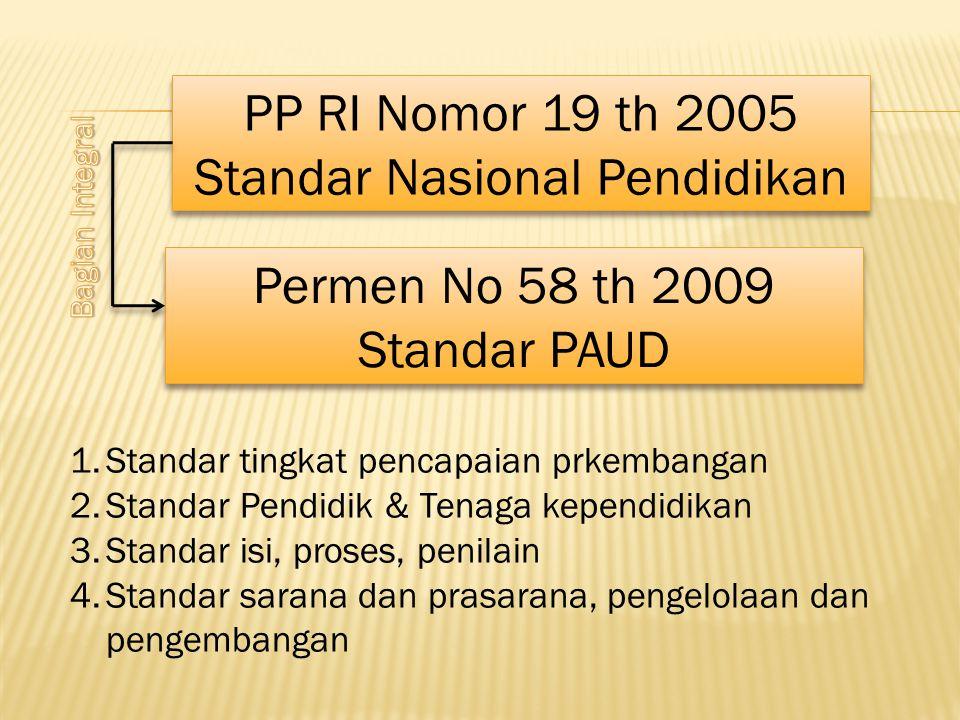 PP RI Nomor 19 th 2005 Standar Nasional Pendidikan PP RI Nomor 19 th 2005 Standar Nasional Pendidikan Permen No 58 th 2009 Standar PAUD Permen No 58 t