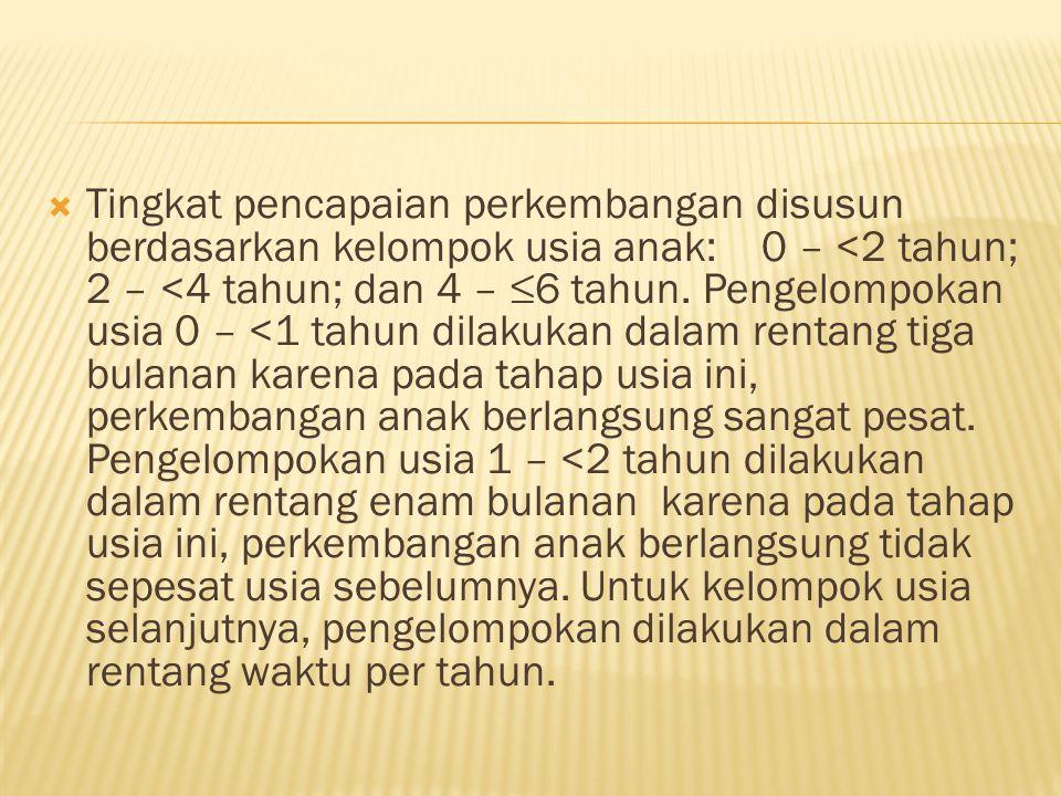  Kualifikasi Akademik dan Kompetensi Guru Kualifikasi dan kompetensi guru PAUD didasarkan pada Peraturan Menteri Pendidikan Nasional Republik Indonesia Nomor 16 tahun 2007 tentang Standar Kualifikasi Akademik dan Kompetensi Guru beserta lampirannya.