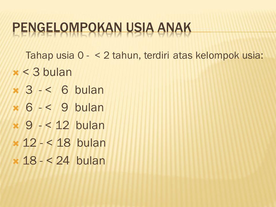  Kualifikasi dan kompetensi Pengawas PAUD jalur pendidikan formal didasarkan pada Peraturan Menteri Pendidikan Nasional Republik Indonesia Nomor 12 Tahun 2007 tentang Standar Pengawas Sekolah/Madrasah beserta lampirannya.