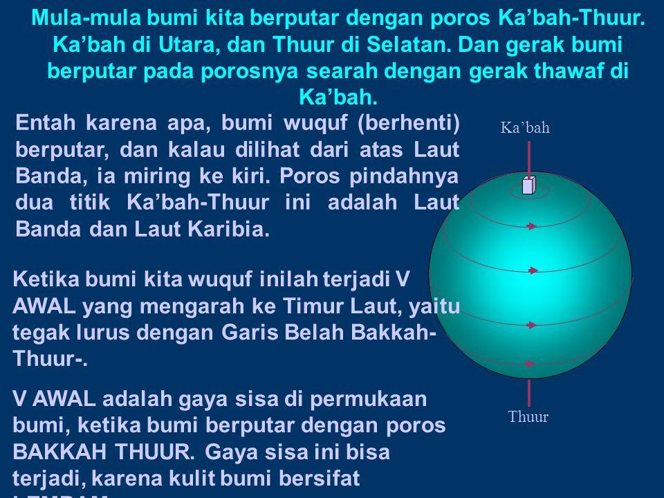 Mula-mula bumi kita berputar dengan poros Ka'bah-Thuur. Ka'bah di Utara, dan Thuur di Selatan. Dan gerak bumi berputar pada porosnya searah dengan ger