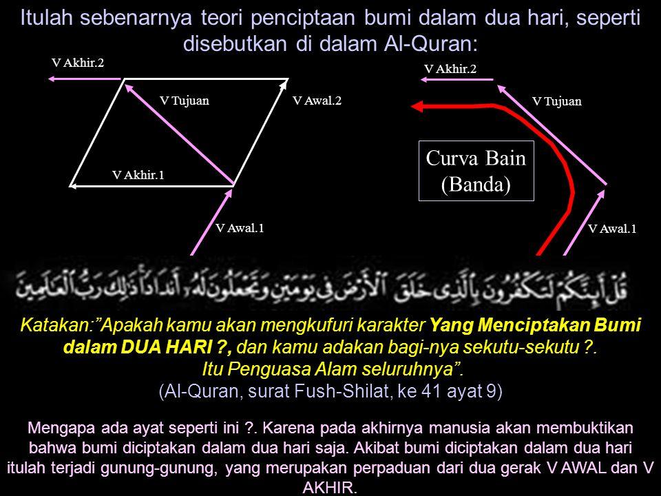 "Itulah sebenarnya teori penciptaan bumi dalam dua hari, seperti disebutkan di dalam Al-Quran: Katakan:""Apakah kamu akan mengkufuri karakter Yang Menci"