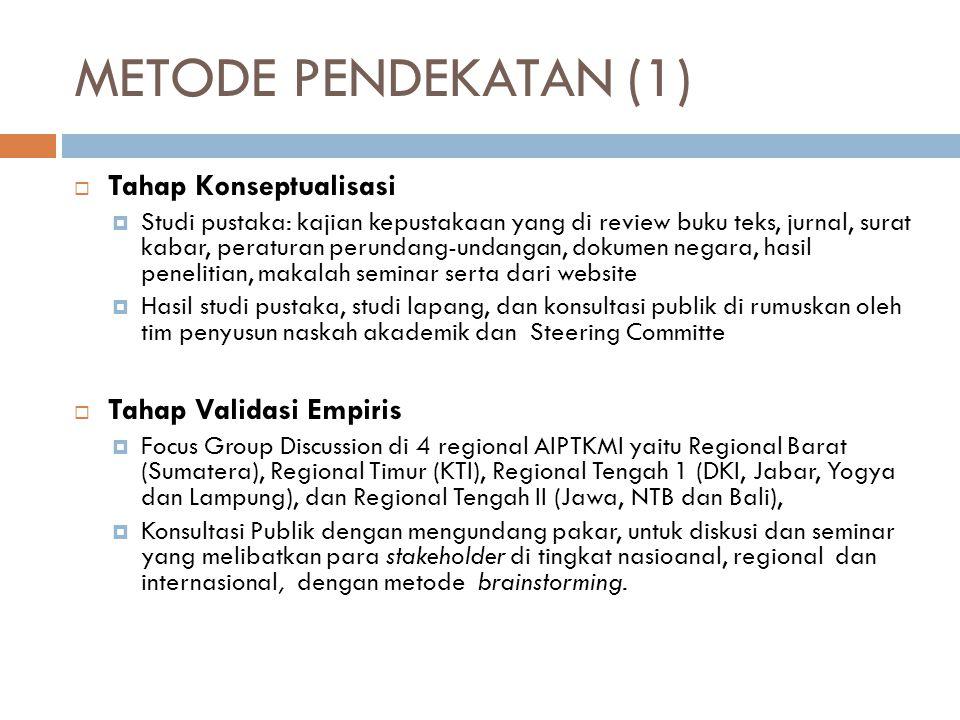 METODE PENDEKATAN (1)  Tahap Konseptualisasi  Studi pustaka: kajian kepustakaan yang di review buku teks, jurnal, surat kabar, peraturan perundang-undangan, dokumen negara, hasil penelitian, makalah seminar serta dari website  Hasil studi pustaka, studi lapang, dan konsultasi publik di rumuskan oleh tim penyusun naskah akademik dan Steering Committe  Tahap Validasi Empiris  Focus Group Discussion di 4 regional AIPTKMI yaitu Regional Barat (Sumatera), Regional Timur (KTI), Regional Tengah 1 (DKI, Jabar, Yogya dan Lampung), dan Regional Tengah II (Jawa, NTB dan Bali),  Konsultasi Publik dengan mengundang pakar, untuk diskusi dan seminar yang melibatkan para stakeholder di tingkat nasioanal, regional dan internasional, dengan metode brainstorming.