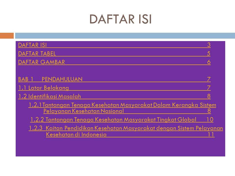 DAFTAR ISI 3 DAFTAR TABEL 5 DAFTAR GAMBAR 6 BAB 1PENDAHULUAN 7 1.1 Latar Belakang 7 1.2 Identifikasi Masalah 8 1.2.1Tantangan Tenaga Kesehatan Masyarakat Dalam Kerangka Sistem Pelayanan Kesehatan Nasional 8 1.2.2 Tantangan Tenaga Kesehatan Masyarakat Tingkat Global10 1.2.3 Kaitan Pendidikan Kesehatan Masyarakat dengan Sistem Pelayanan Kesehatan di Indonesia 11