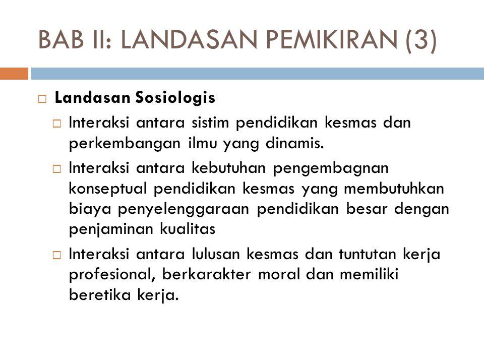 BAB II: LANDASAN PEMIKIRAN (3)  Landasan Sosiologis  Interaksi antara sistim pendidikan kesmas dan perkembangan ilmu yang dinamis.