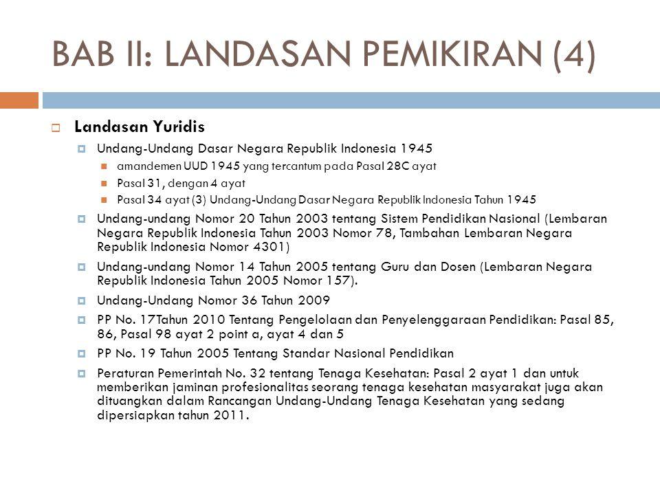 BAB II: LANDASAN PEMIKIRAN (4)  Landasan Yuridis  Undang-Undang Dasar Negara Republik Indonesia 1945 amandemen UUD 1945 yang tercantum pada Pasal 28