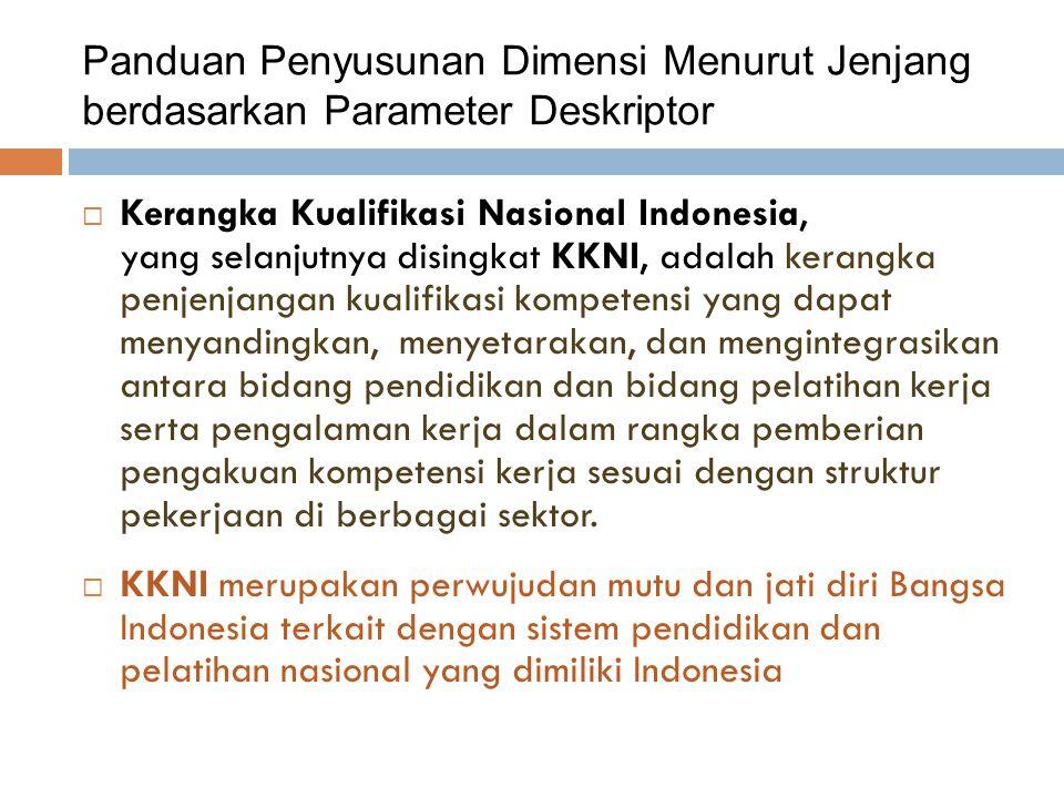 Panduan Penyusunan Dimensi Menurut Jenjang berdasarkan Parameter Deskriptor  Kerangka Kualifikasi Nasional Indonesia, yang selanjutnya disingkat KKNI