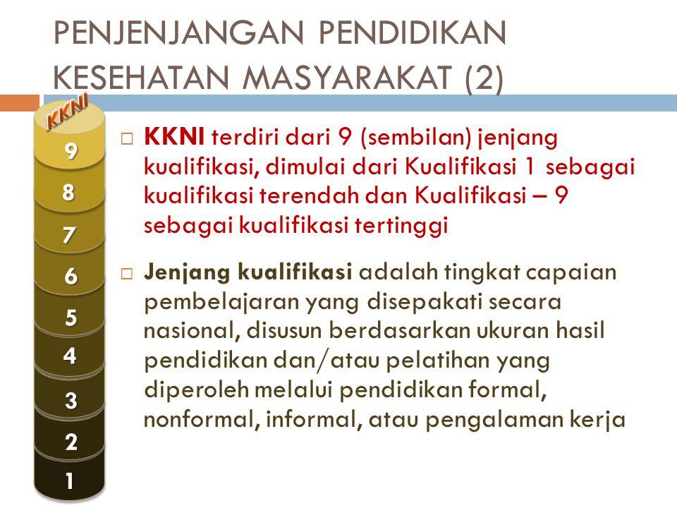 PENJENJANGAN PENDIDIKAN KESEHATAN MASYARAKAT (2)  KKNI terdiri dari 9 (sembilan) jenjang kualifikasi, dimulai dari Kualifikasi 1 sebagai kualifikasi