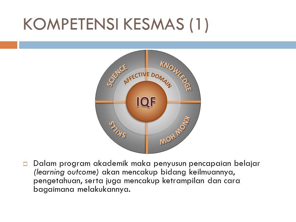 KOMPETENSI KESMAS (1)  Dalam program akademik maka penyusun pencapaian belajar (learning outcome) akan mencakup bidang keilmuannya, pengetahuan, sert