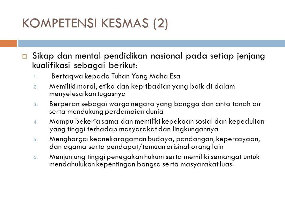 KOMPETENSI KESMAS (2)  Sikap dan mental pendidikan nasional pada setiap jenjang kualifikasi sebagai berikut: 1.