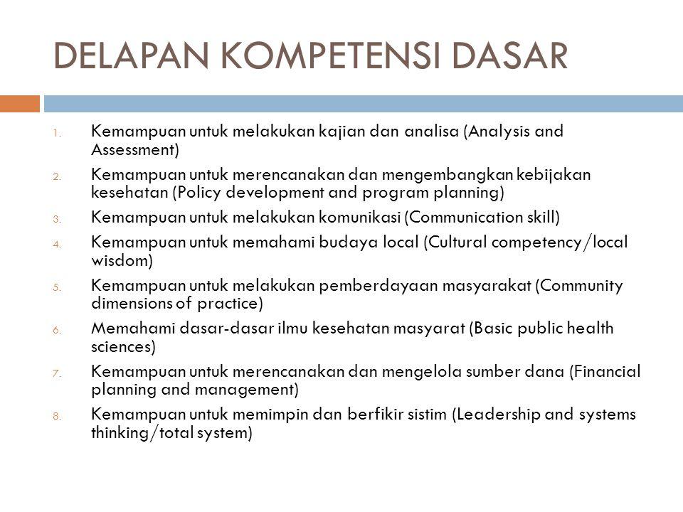 DELAPAN KOMPETENSI DASAR 1. Kemampuan untuk melakukan kajian dan analisa (Analysis and Assessment) 2. Kemampuan untuk merencanakan dan mengembangkan k