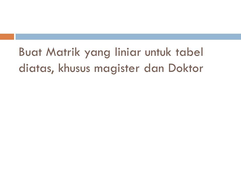Buat Matrik yang liniar untuk tabel diatas, khusus magister dan Doktor