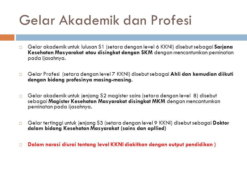 Gelar Akademik dan Profesi  Gelar akademik untuk lulusan S1 (setara dengan level 6 KKNI) disebut sebagai Sarjana Kesehatan Masyarakat atau disingkat dengan SKM dengan mencantumkan peminatan pada ijasahnya.