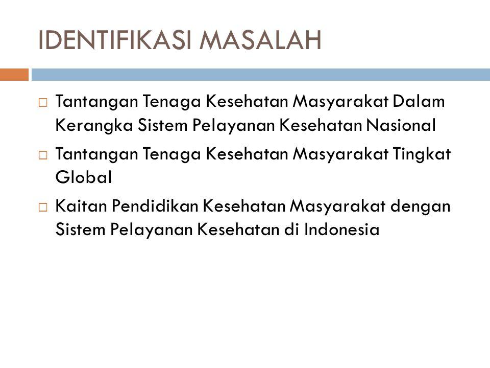 IDENTIFIKASI MASALAH  Tantangan Tenaga Kesehatan Masyarakat Dalam Kerangka Sistem Pelayanan Kesehatan Nasional  Tantangan Tenaga Kesehatan Masyarakat Tingkat Global  Kaitan Pendidikan Kesehatan Masyarakat dengan Sistem Pelayanan Kesehatan di Indonesia