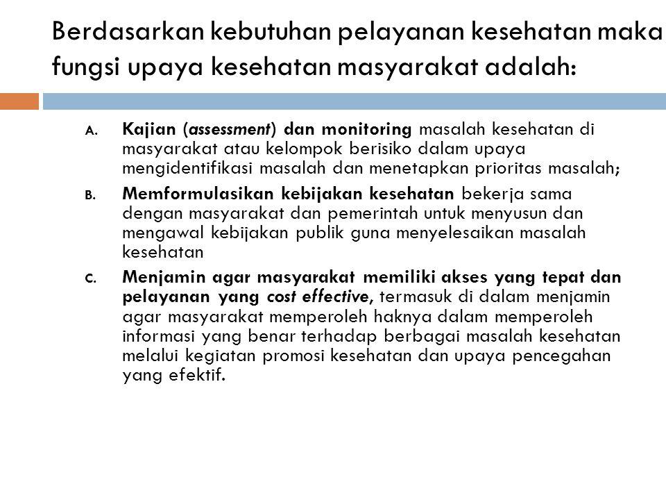 Berdasarkan kebutuhan pelayanan kesehatan maka fungsi upaya kesehatan masyarakat adalah: A.