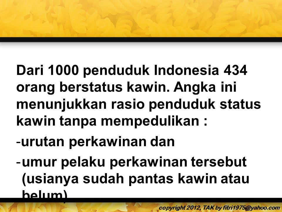 Dari 1000 penduduk Indonesia 434 orang berstatus kawin.