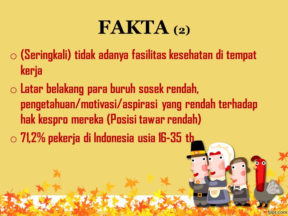 FAKTA (2) o (Seringkali) tidak adanya fasilitas kesehatan di tempat kerja o Latar belakang para buruh sosek rendah, pengetahuan/motivasi/aspirasi yang rendah terhadap hak kespro mereka (Posisi tawar rendah) o 71,2% pekerja di Indonesia usia 16-35 th