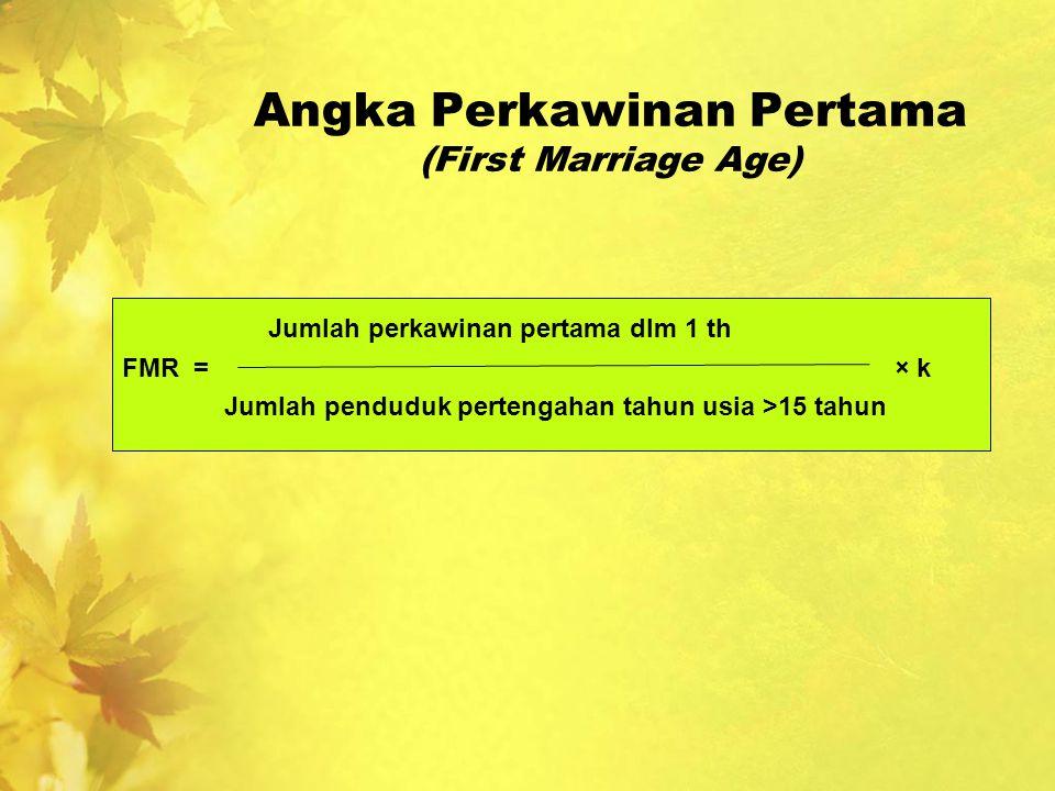 Angka Perkawinan Pertama (First Marriage Age) Jumlah perkawinan pertama dlm 1 th FMR = × k Jumlah penduduk pertengahan tahun usia >15 tahun