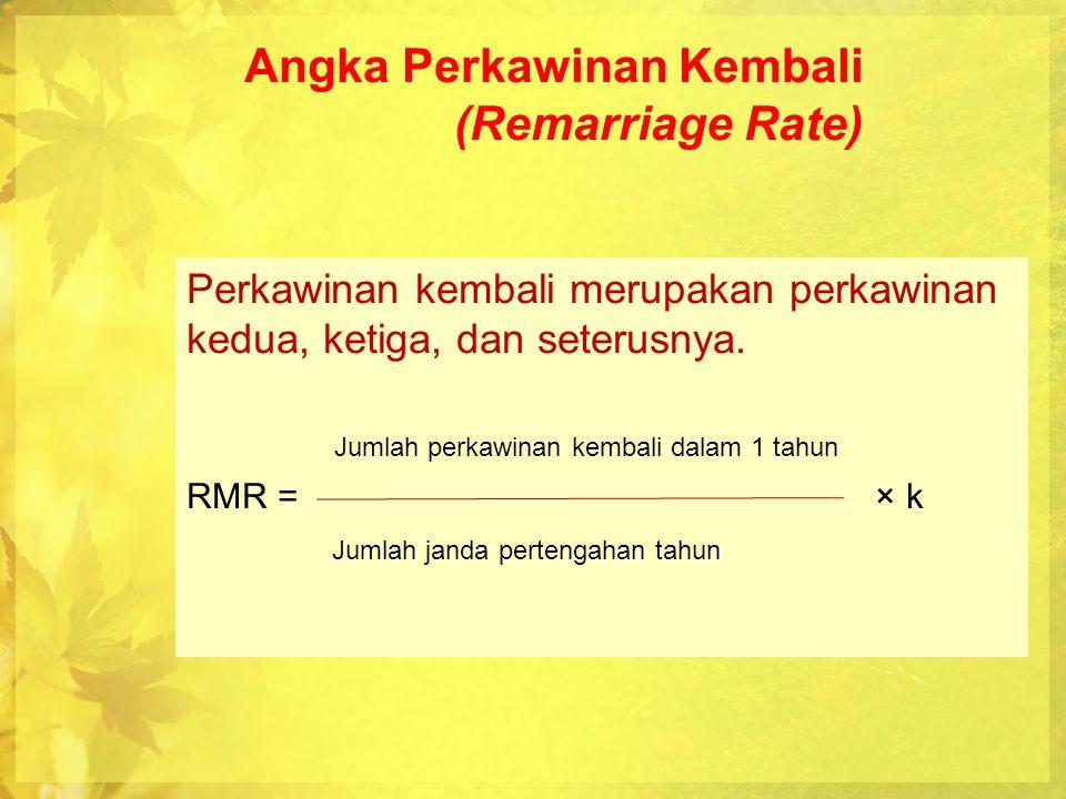 Angka Perkawinan Kembali (Remarriage Rate) Perkawinan kembali merupakan perkawinan kedua, ketiga, dan seterusnya. Jumlah perkawinan kembali dalam 1 ta