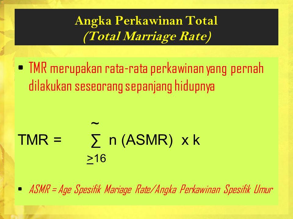 Angka Perkawinan Pertama Spesifik Umur (Age Specific First Marriage Rate) Jumlah perkawinan pertama umur X s/d X+n dalam satu tahun ASFMR = x k Jumlah penduduk pertengahan tahun yang berusia x s/d x+n tahun