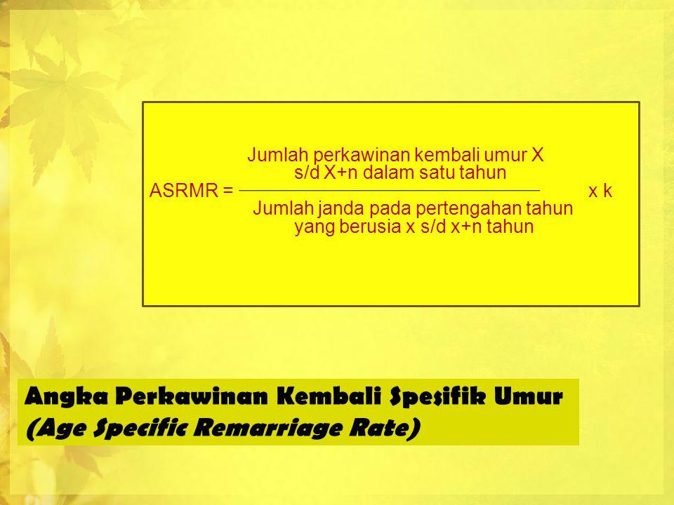 Angka Perkawinan Kembali Spesifik Umur (Age Specific Remarriage Rate) Jumlah perkawinan kembali umur X s/d X+n dalam satu tahun ASRMR = x k Jumlah jan