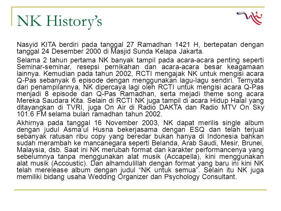NK History's Nasyid KITA berdiri pada tanggal 27 Ramadhan 1421 H, bertepatan dengan tanggal 24 Desember 2000 di Masjid Sunda Kelapa Jakarta.