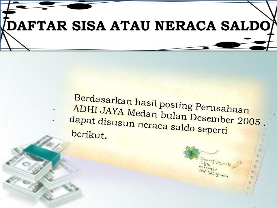 Berdasarkan hasil posting Perusahaan..ADHI JAYA Medan bulan Desember 2005..