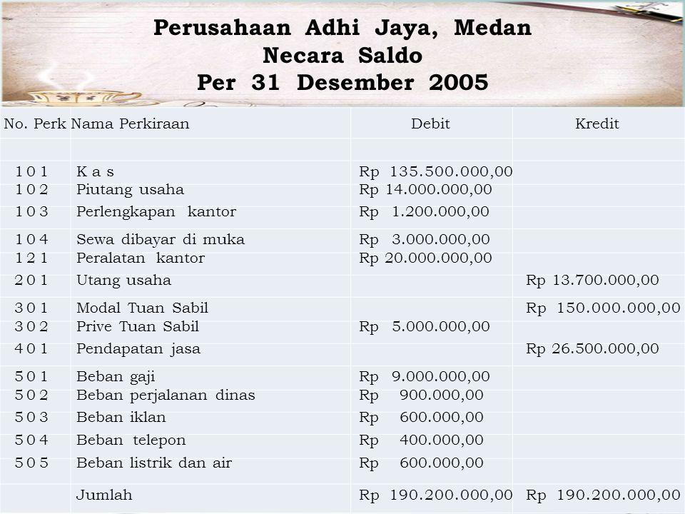 Perusahaan Adhi Jaya, Medan Necara Saldo Per 31 Desember 2005 No.