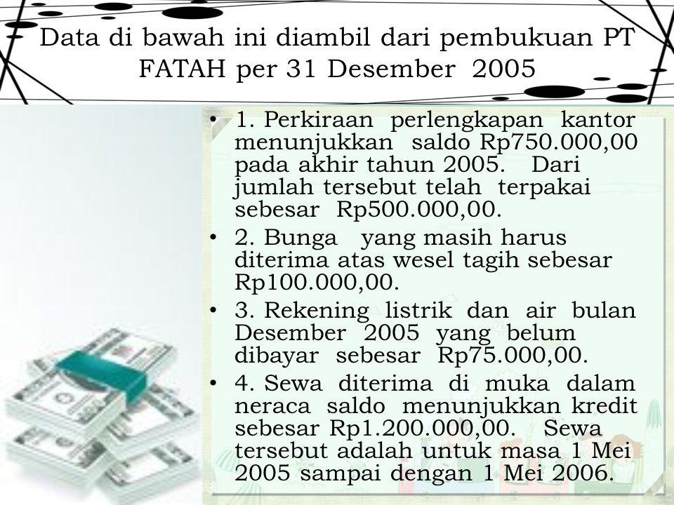 Data di bawah ini diambil dari pembukuan PT FATAH per 31 Desember 2005 1.