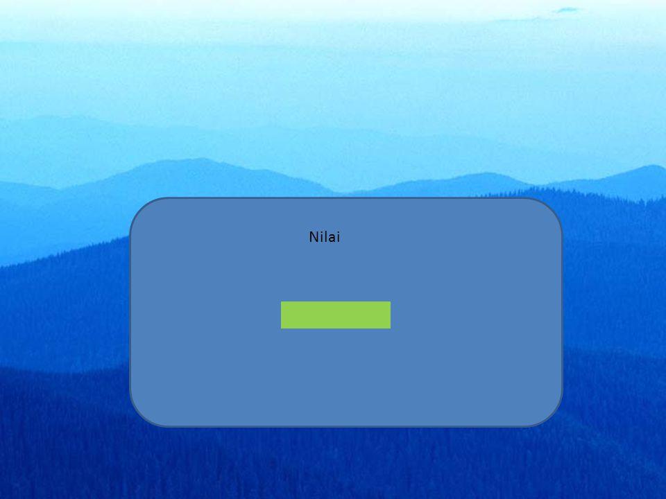 menu SK materi simulasi video soal home profil a a a Nilai