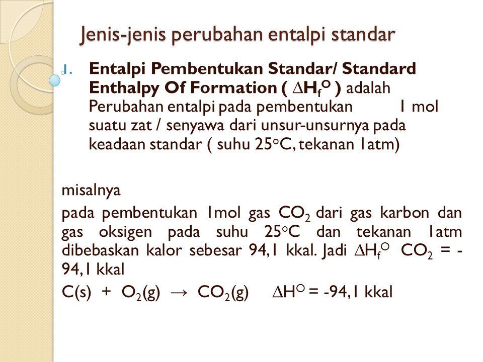 Jenis-jenis perubahan entalpi standar 1.