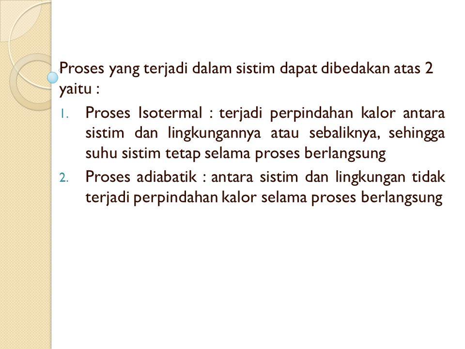 Proses yang terjadi dalam sistim dapat dibedakan atas 2 yaitu : 1.