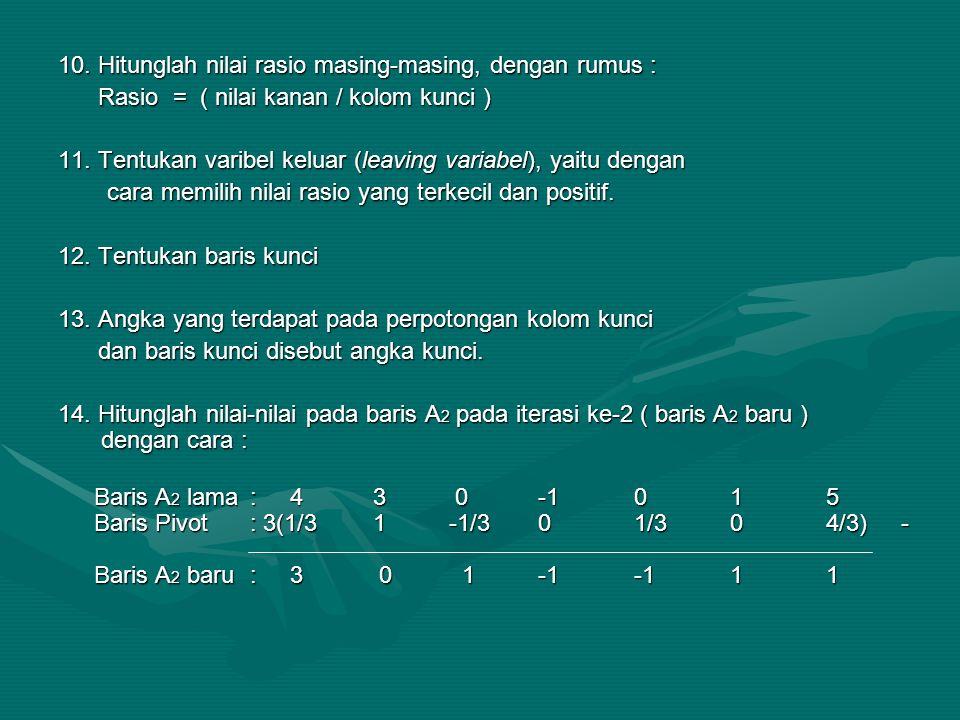 10. Hitunglah nilai rasio masing-masing, dengan rumus : Rasio = ( nilai kanan / kolom kunci ) Rasio = ( nilai kanan / kolom kunci ) 11. Tentukan varib