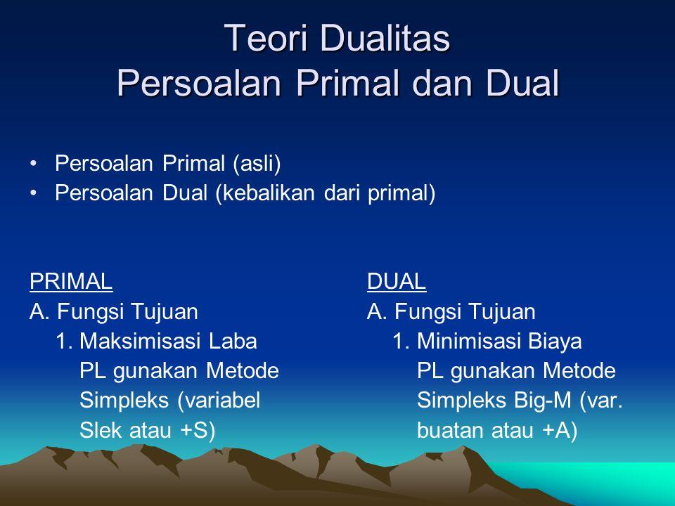 Teori Dualitas Persoalan Primal dan Dual Persoalan Primal (asli) Persoalan Dual (kebalikan dari primal) PRIMALDUALA.