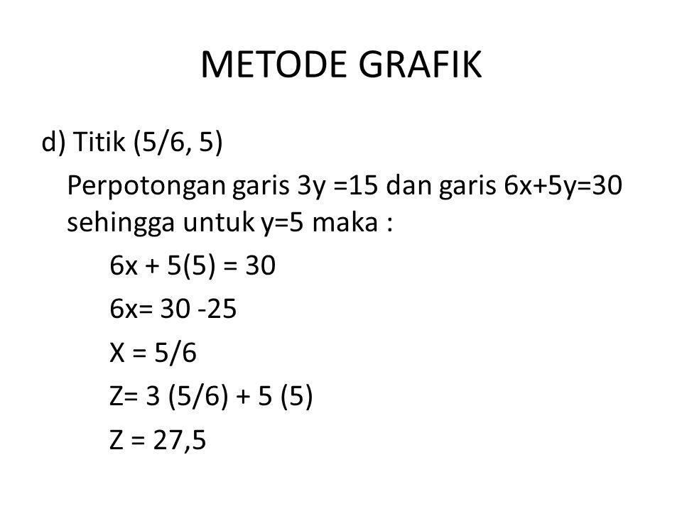 METODE GRAFIK d) Titik (5/6, 5) Perpotongan garis 3y =15 dan garis 6x+5y=30 sehingga untuk y=5 maka : 6x + 5(5) = 30 6x= 30 -25 X = 5/6 Z= 3 (5/6) + 5