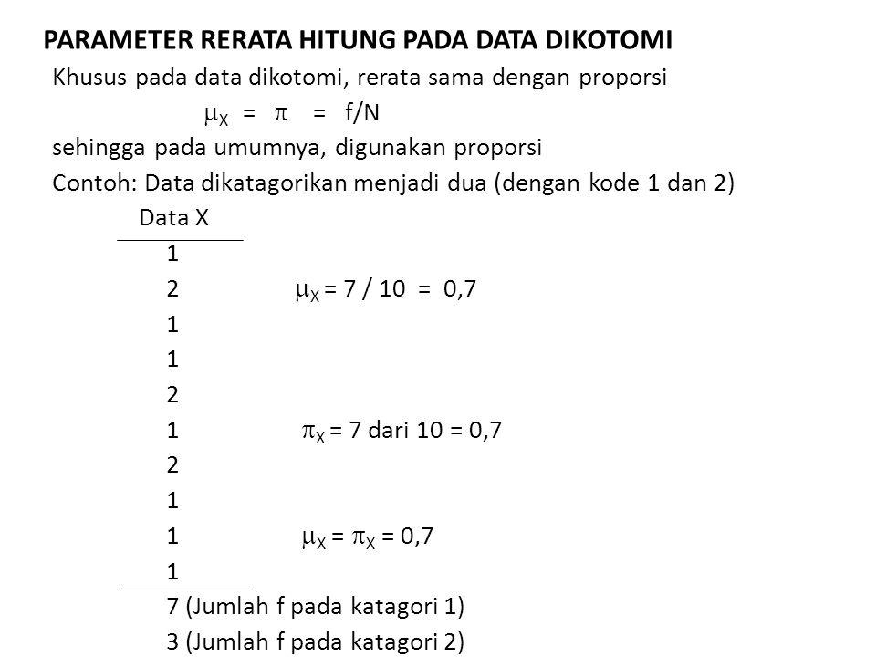 PARAMETER RERATA HITUNG PADA DATA DIKOTOMI Khusus pada data dikotomi, rerata sama dengan proporsi  X =  = f/N sehingga pada umumnya, digunakan propo