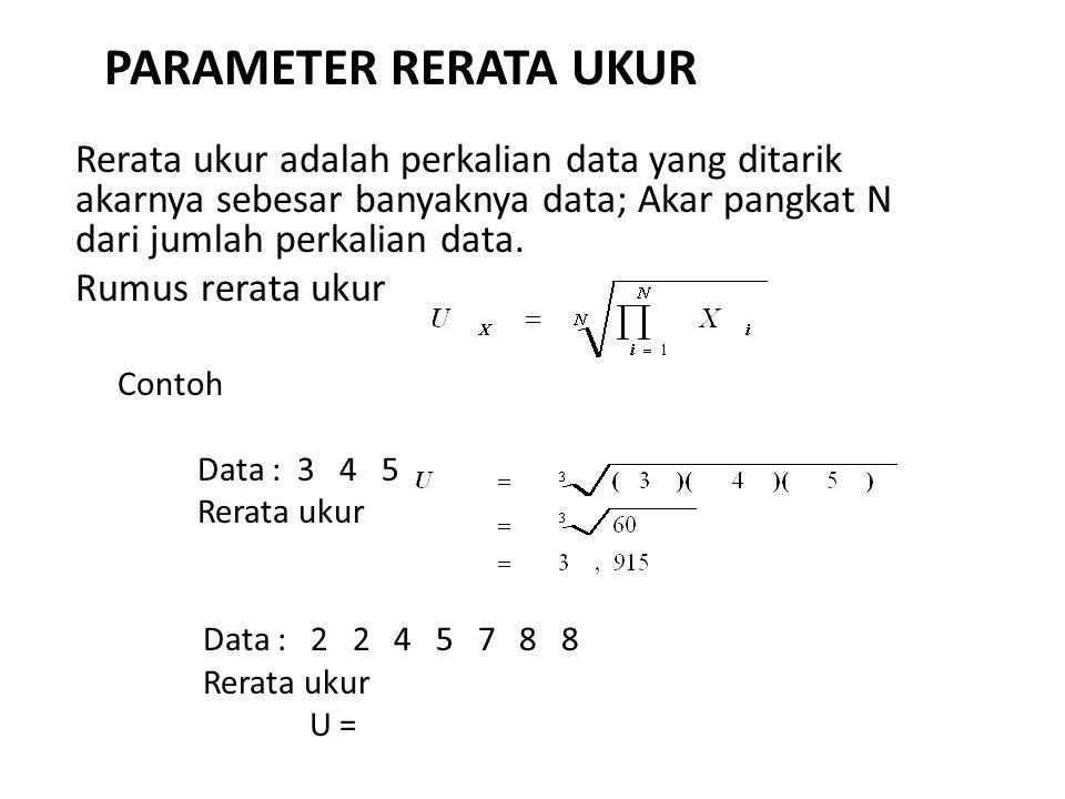 PARAMETER RERATA UKUR Rerata ukur adalah perkalian data yang ditarik akarnya sebesar banyaknya data; Akar pangkat N dari jumlah perkalian data. Rumus