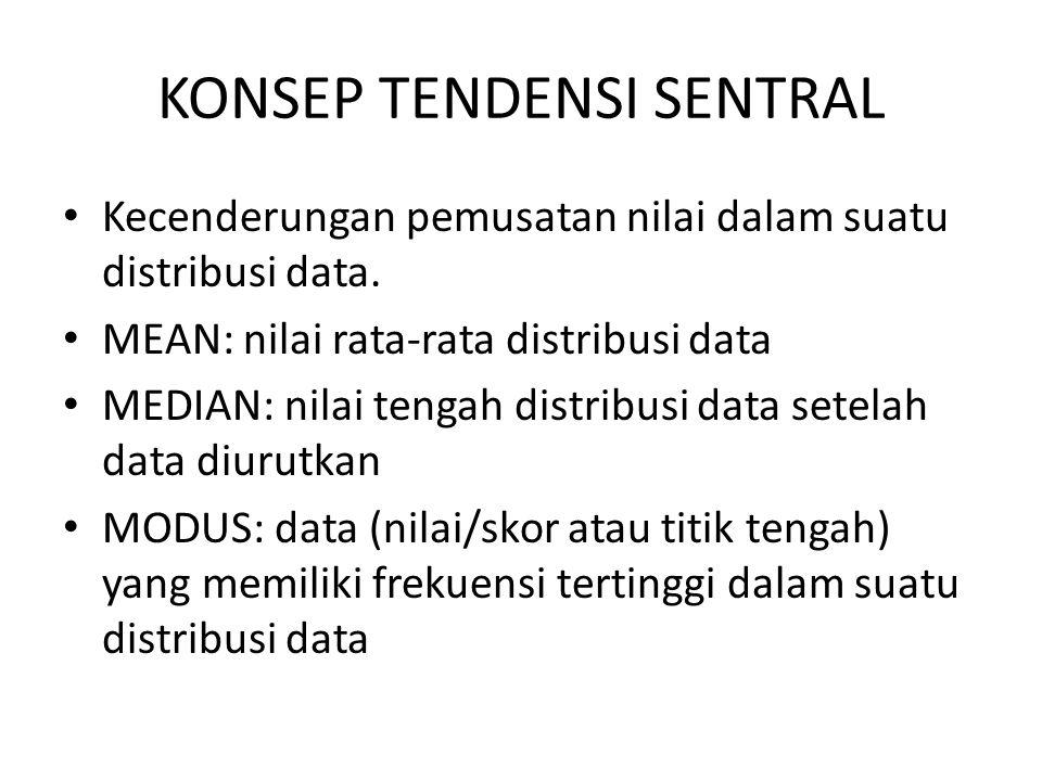 KONSEP TENDENSI SENTRAL Kecenderungan pemusatan nilai dalam suatu distribusi data. MEAN: nilai rata-rata distribusi data MEDIAN: nilai tengah distribu