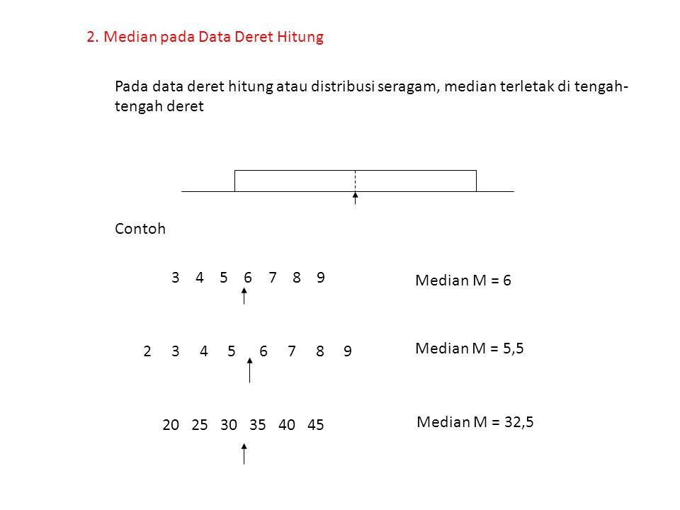 2. Median pada Data Deret Hitung Pada data deret hitung atau distribusi seragam, median terletak di tengah- tengah deret Contoh 3 4 5 6 7 8 9 23 4 5 6