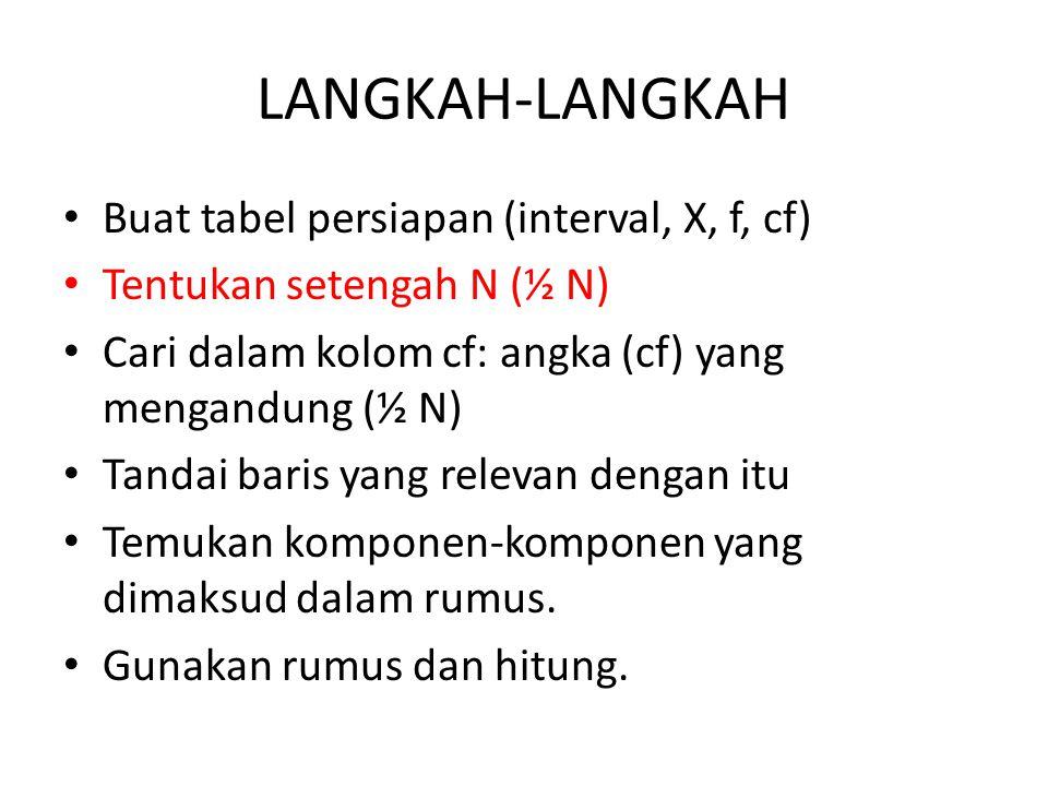 LANGKAH-LANGKAH Buat tabel persiapan (interval, X, f, cf) Tentukan setengah N (½ N) Cari dalam kolom cf: angka (cf) yang mengandung (½ N) Tandai baris