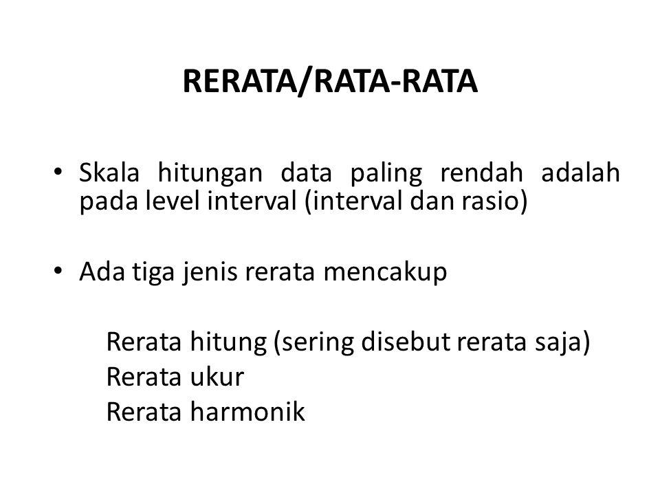 PARAMETER RERATA HITUNG PADA DATA DIKOTOMI Khusus pada data dikotomi, rerata sama dengan proporsi  X =  = f/N sehingga pada umumnya, digunakan proporsi Contoh: Data dikatagorikan menjadi dua (dengan kode 1 dan 2) Data X 1 2  X = 7 / 10 = 0,7 1 2 1  X = 7 dari 10 = 0,7 2 1 1  X =  X = 0,7 1 7 (Jumlah f pada katagori 1) 3 (Jumlah f pada katagori 2)