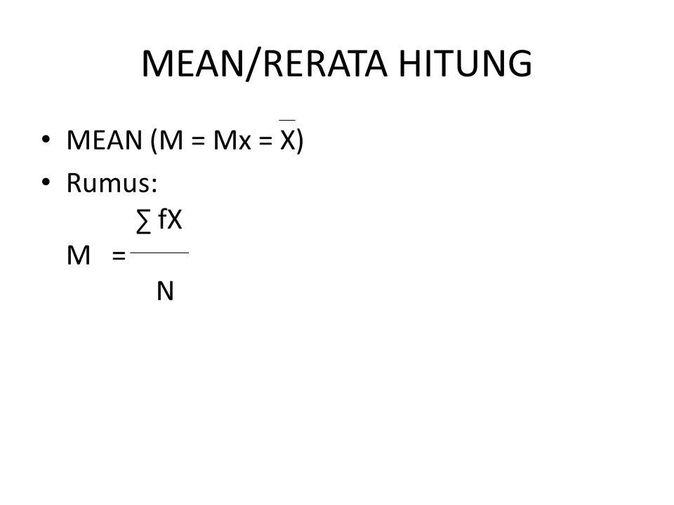 PARAMETER RERATA UKUR Rerata ukur adalah perkalian data yang ditarik akarnya sebesar banyaknya data; Akar pangkat N dari jumlah perkalian data.