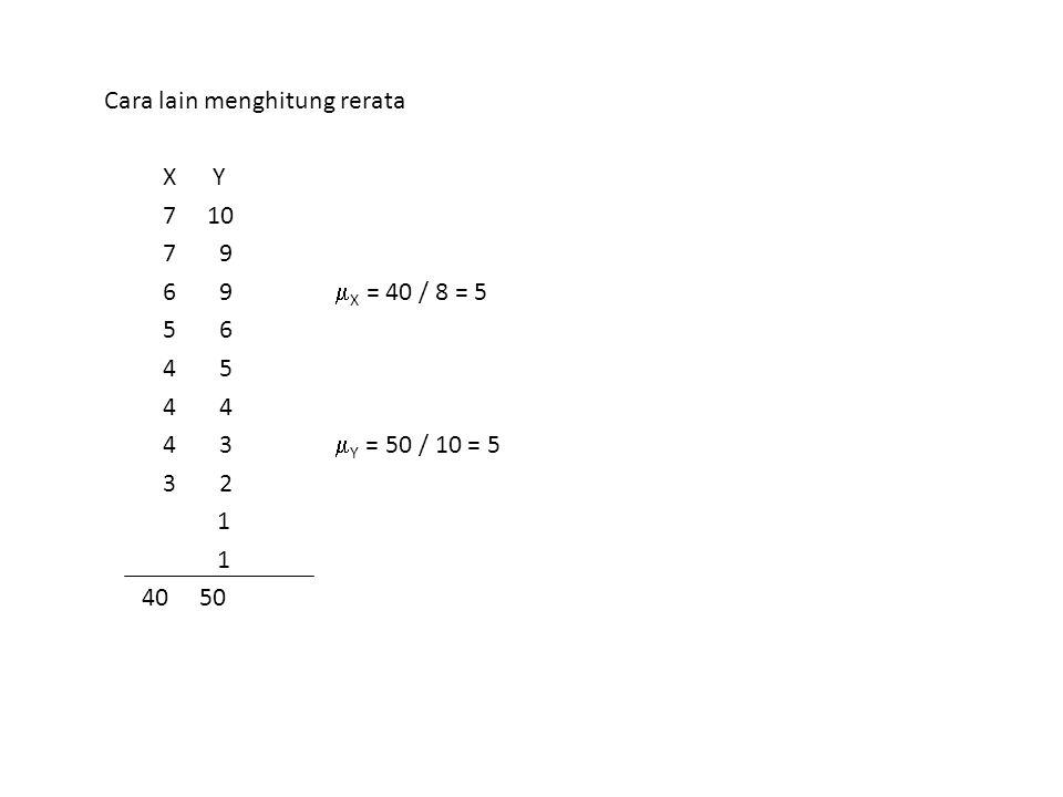 Kelas Batas Batas Frek bawah atas 31 – 40 30,5 40,5 1 41 – 50 40,5 50,5 2 51 – 60 50,5 60,5 5 61 – 70 60,5 70,5 15 71 – 80 70,5 80,5 25 81 – 90 80,5 90,5 20 91 – 100 90,5 100,5 12 b = 70,5 b 1 = 25 – 15 = 10 p = 10 b 2 = 25 – 20 = 5 Interval sebelumnya Kelas modus Interval sesudahnya p b b1b1 b2b2
