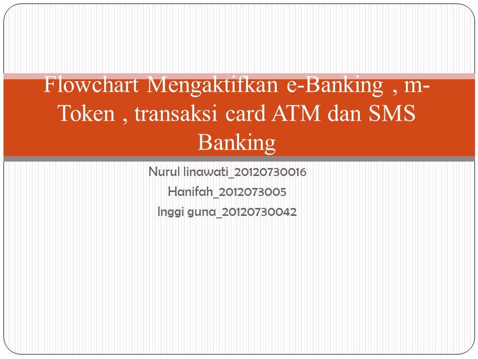 Nurul linawati_20120730016 Hanifah_2012073005 Inggi guna_20120730042 Flowchart Mengaktifkan e-Banking, m- Token, transaksi card ATM dan SMS Banking